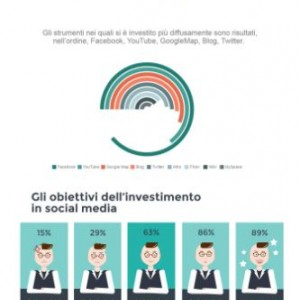 infografica comuni 2.0 cm